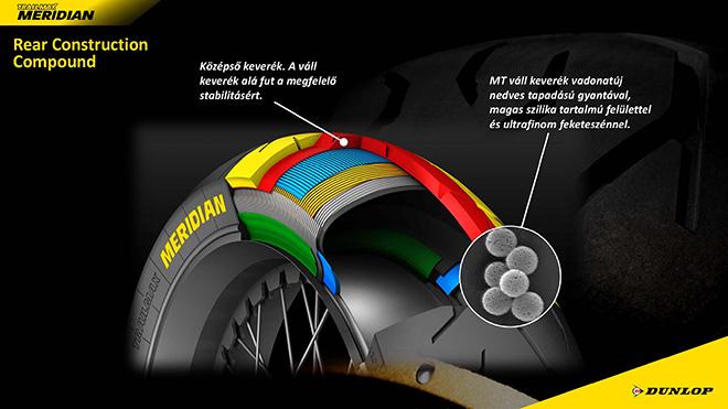 MultiTrade: A hátsó futófelület, több keveréket tartalmaz