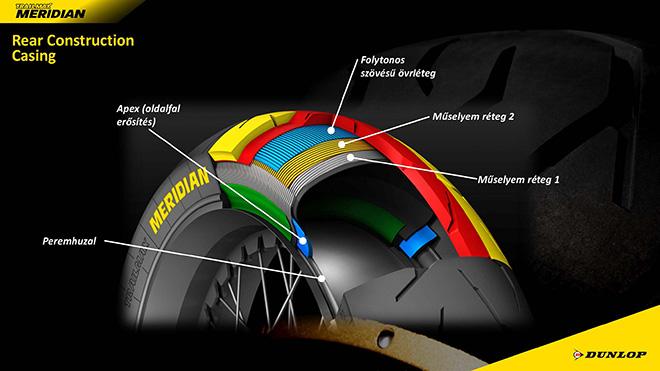 Mind az első, mind a hátsó gumiabroncs kétrétegű műselyem szerkezettel rendelkezik, ami a JointlessBelt (JLB -folytonos szövésű övréteg) technológiával kombinálva magabiztos kezelhetőséget eredményez.