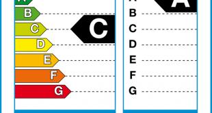 Gumiabroncs címkézés - AZ EP 1222/2009/EK RENDELETE. A gumiabroncsok üzemanyag-hatékonyság és más lényeges paraméterek tekintetében történő címkézéséről