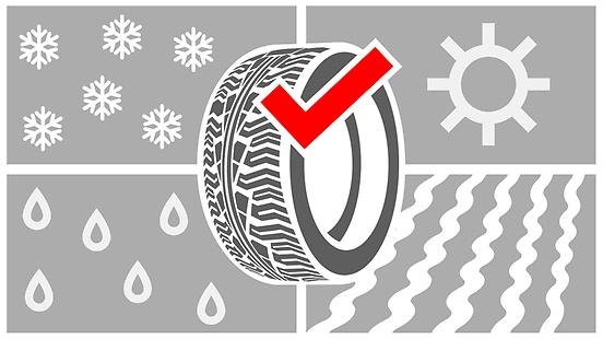 Ha Ön csak alkalmanként vezet, és olyankor is elsősorban olyan városokban, ahol az utcákat rendszeresen megtisztítják a hótól, valamint olyan régióban él, ahol enyhe hőmérsékletű a tél, akkor a négyévszakos gumiabroncsok használata megfelelő választás lehet.