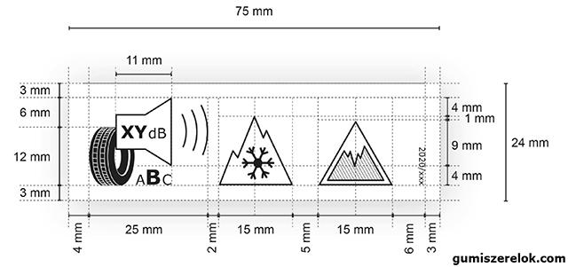 A gumiabroncscímke alsó részének formátuma azon gumiabroncsok esetében, amelyek elérik a hótapadási jelzőszámnak az ENSZ EGB 117. sz. előírásában meghatározott vonatkozó minimumértékeit és a jégtapadásijelzőszám vonatkozó minimumértékeit egyaránt