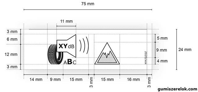 A gumiabroncscímke alsó részének formátuma azon gumiabroncsok esetében, amelyek elérik a jégtapadási jelzőszám minimumértékeit