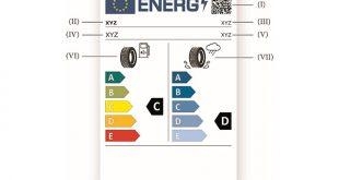 AZ EURÓPAI PARLAMENT ÉS A TANÁCS (EU) 2020/740 RENDELETE a gumiabroncsok címkézéséről, az (EU) 2017/1369 rendelet módosításáról és az 1222/2009/EK rendelet hatályon kívül helyezéséről
