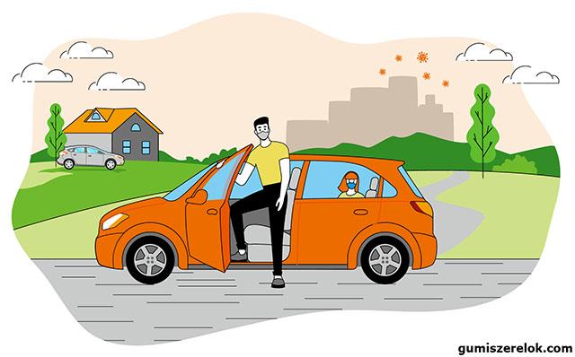A Hankook minikutatásának eredménye azt mutatja, hogy az autósok többségére a Covid 19 járványügyi intézkedések mérsékelt hatással voltak.